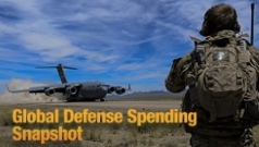 Forecast International - Recapping Global Defense Spending for 2017, Eyeing Future Growth